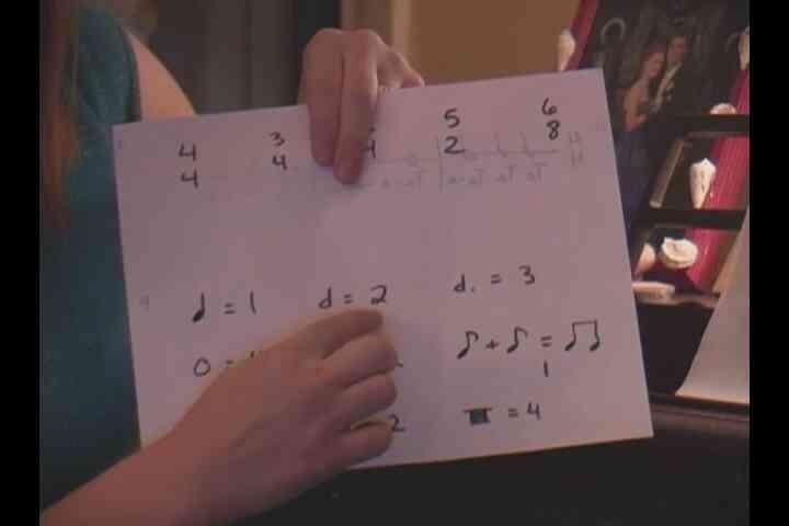 Les Durées De Note: La Vue De Chant Bases