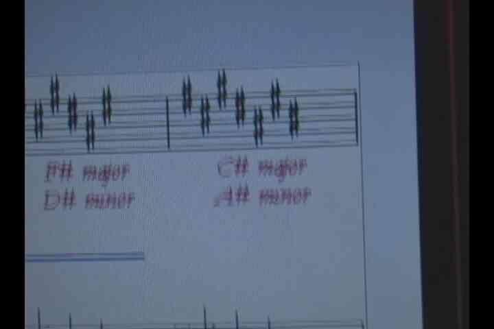 Clé de Signatures pour la Vue de Chant
