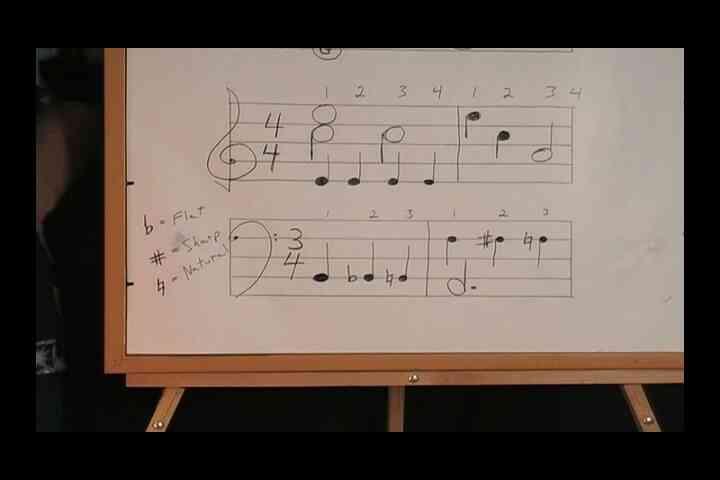 Comment Lire Étendue des Notes de Musique