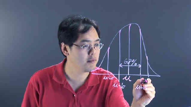 Comment Créer des Courbes Normales dans les Statistiques