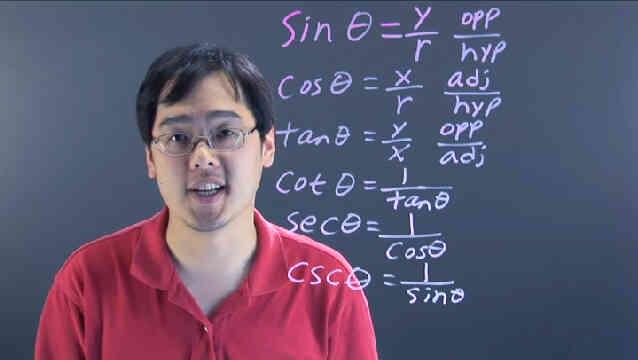 Trigonométrie Terminologie