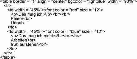 Création de tableaux en html
