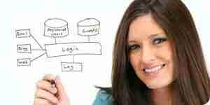 Créer votre propre site web en utilisant HTML et le web design